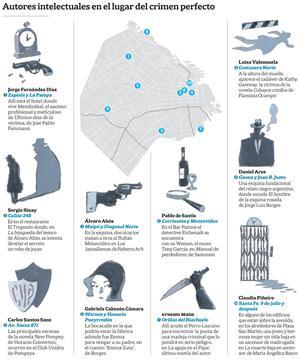 mapa policial
